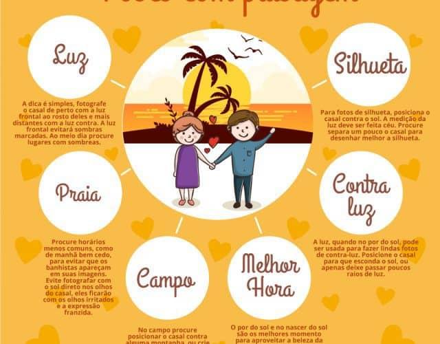 Infográfico com poses para casais