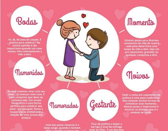 Infográfico poses de casais